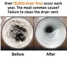 dryer vent cleaning service providers in Arlington VA, Herndon VA, Northern Virginia areas.